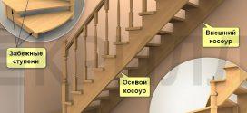 Необходимые комплектующие для лестниц