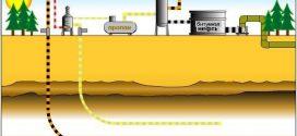 Какое оборудование применяется при добыче нефти?