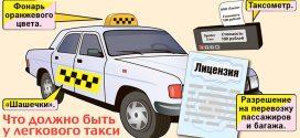 Как получить скидки при частых поездках на такси?